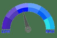medium performance ιστοσελίδα eshop Level 3